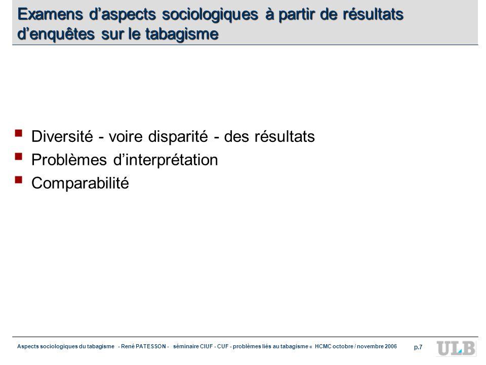 Examens d'aspects sociologiques à partir de résultats d'enquêtes sur le tabagisme