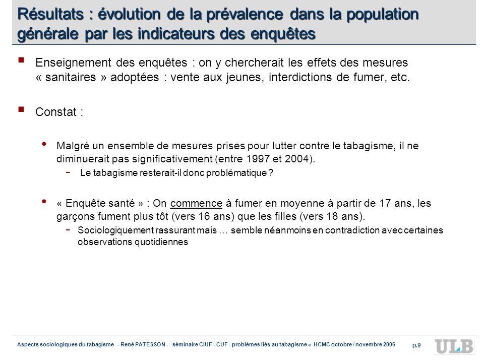 Résultats : évolution de la prévalence dans la population générale par les indicateurs des enquêtes