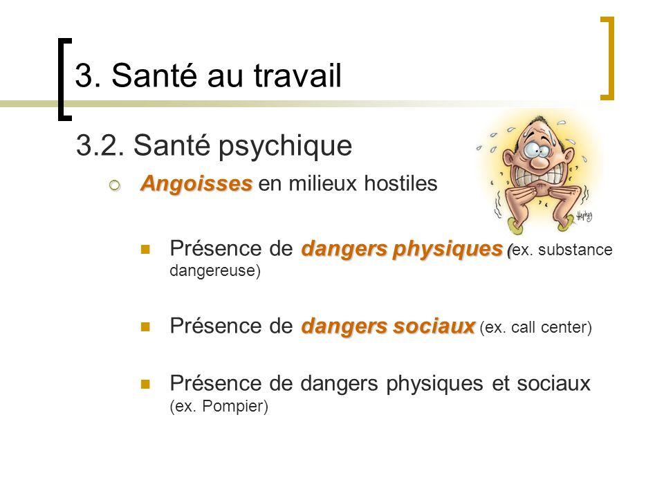 3. Santé au travail 3.2. Santé psychique Angoisses en milieux hostiles