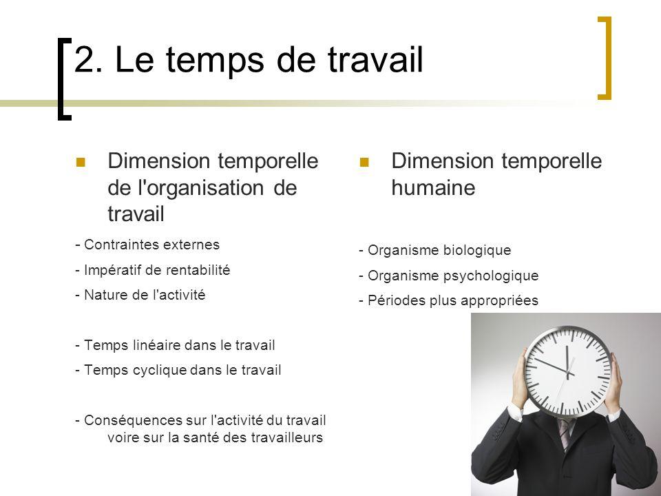 2. Le temps de travail Dimension temporelle de l organisation de travail. - Contraintes externes.
