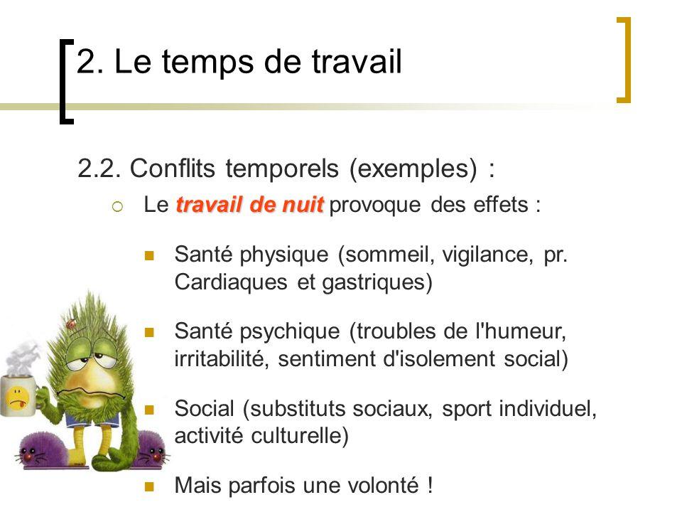 2. Le temps de travail 2.2. Conflits temporels (exemples) :