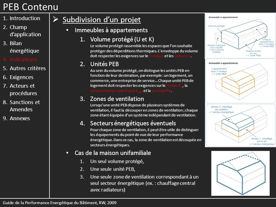 PEB Contenu Subdivision d'un projet Immeubles à appartements