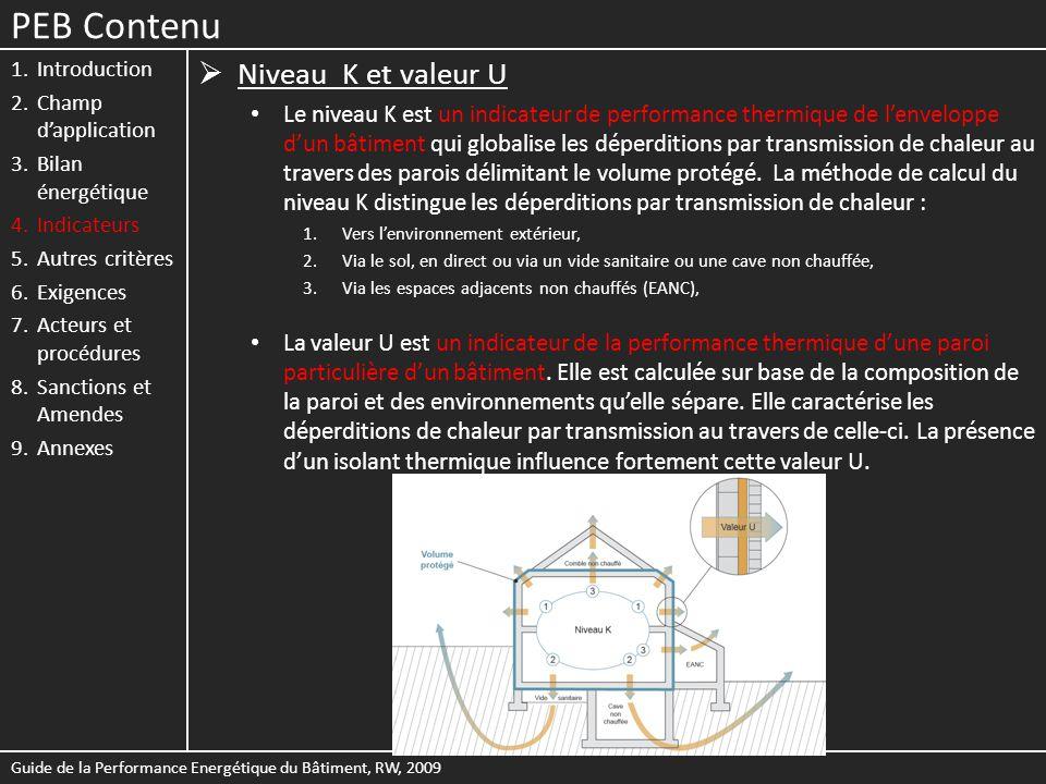 PEB Contenu Niveau K et valeur U