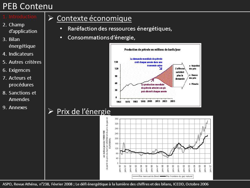 PEB Contenu Contexte économique Prix de l'énergie