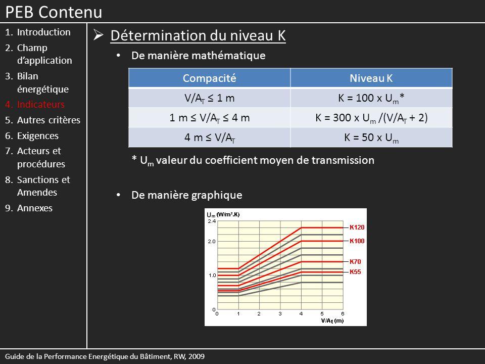 PEB Contenu Détermination du niveau K De manière mathématique