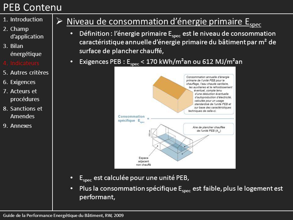 PEB Contenu Niveau de consommation d'énergie primaire Espec