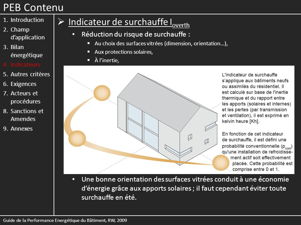 PEB Contenu Indicateur de surchauffe Ioverth