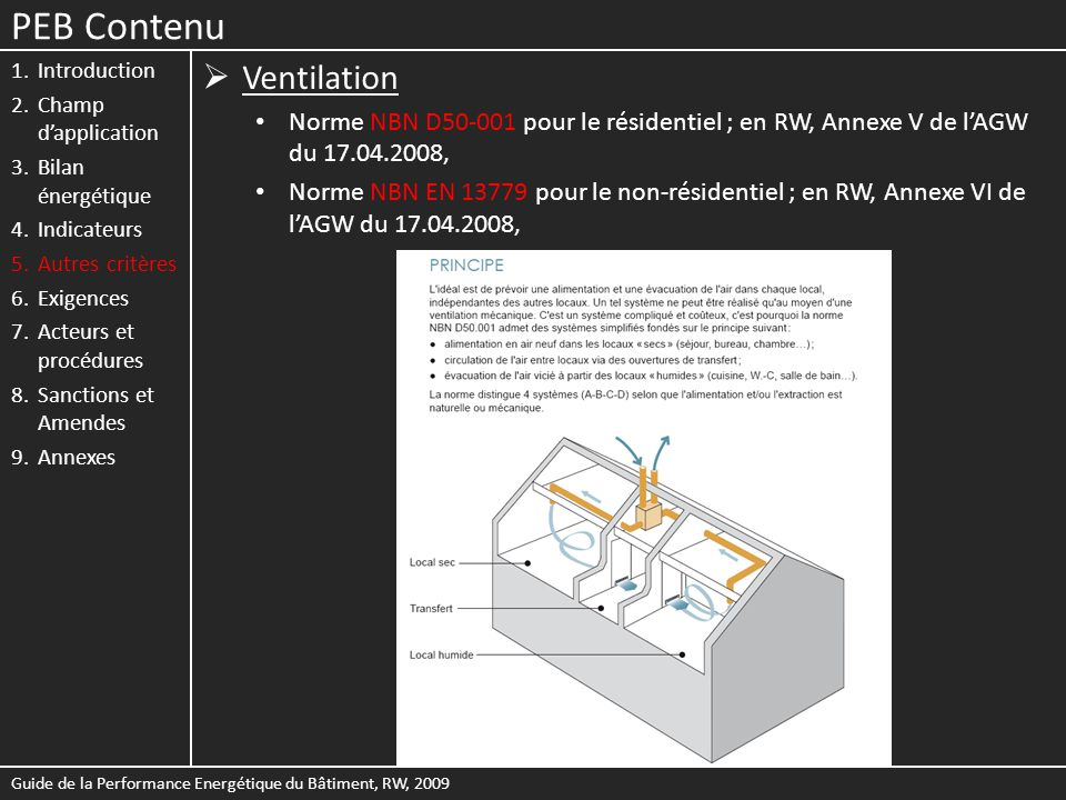 PEB Contenu Ventilation
