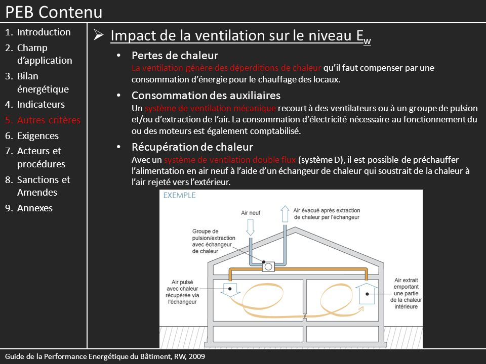 PEB Contenu Impact de la ventilation sur le niveau Ew