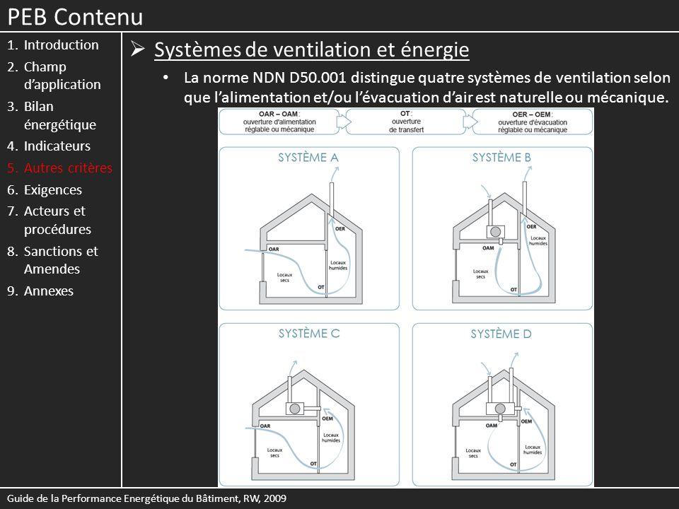 PEB Contenu Systèmes de ventilation et énergie