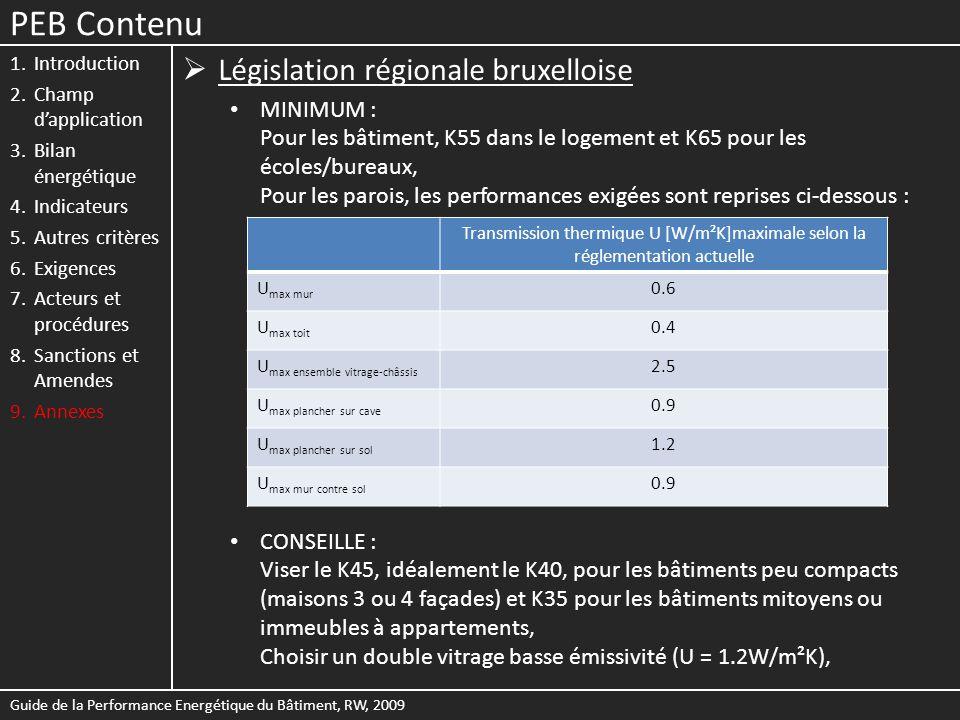 PEB Contenu Législation régionale bruxelloise