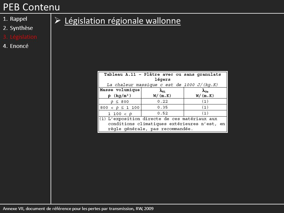 PEB Contenu Législation régionale wallonne Rappel Synthèse Législation
