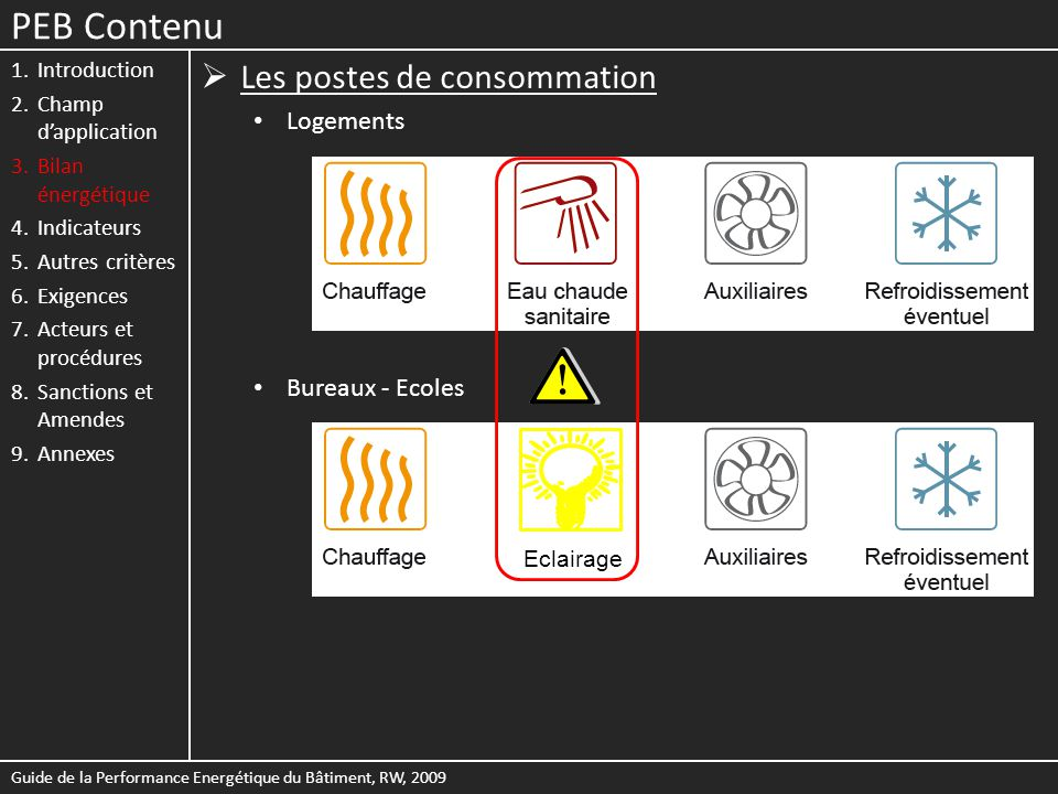 PEB Contenu Les postes de consommation Logements Bureaux - Ecoles