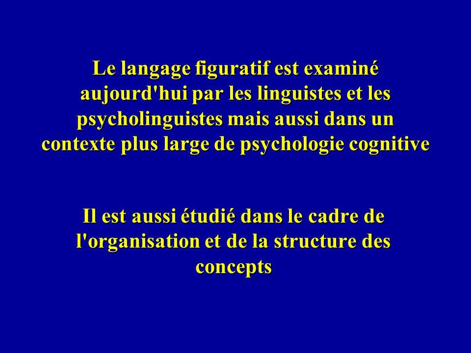 Le langage figuratif est examiné aujourd hui par les linguistes et les psycholinguistes mais aussi dans un contexte plus large de psychologie cognitive