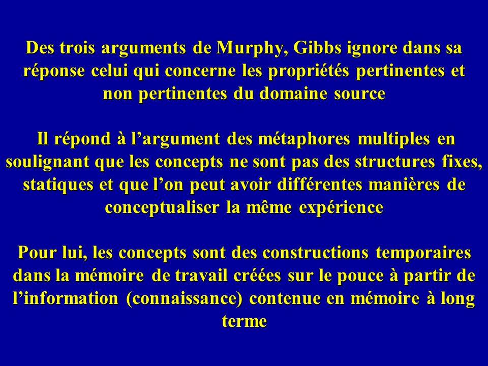 Des trois arguments de Murphy, Gibbs ignore dans sa réponse celui qui concerne les propriétés pertinentes et non pertinentes du domaine source Il répond à l'argument des métaphores multiples en soulignant que les concepts ne sont pas des structures fixes, statiques et que l'on peut avoir différentes manières de conceptualiser la même expérience Pour lui, les concepts sont des constructions temporaires dans la mémoire de travail créées sur le pouce à partir de l'information (connaissance) contenue en mémoire à long terme