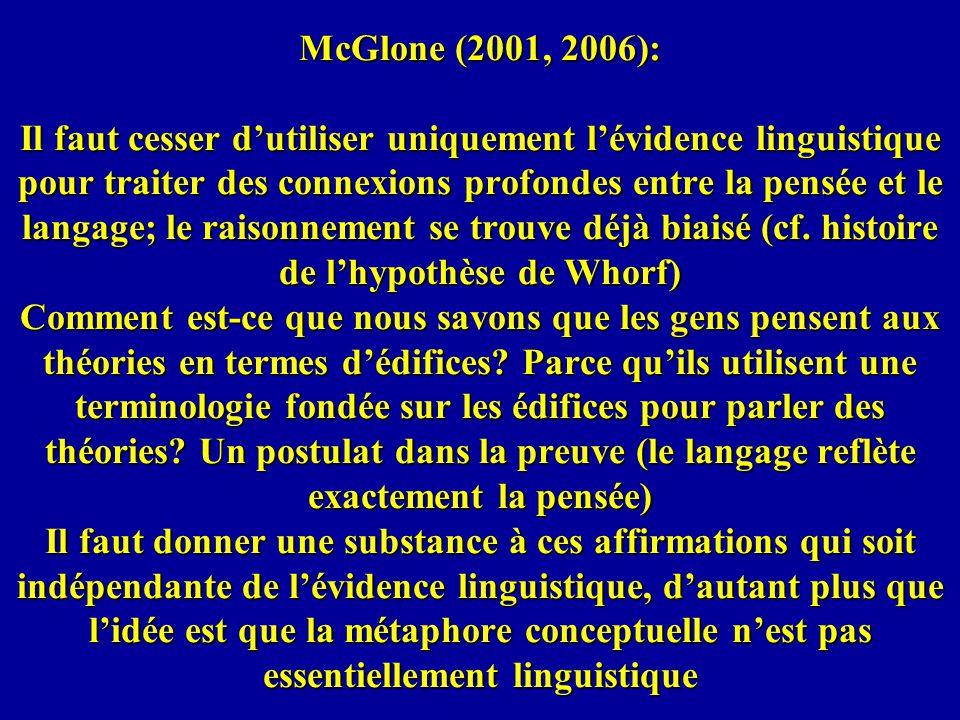 McGlone (2001, 2006): Il faut cesser d'utiliser uniquement l'évidence linguistique pour traiter des connexions profondes entre la pensée et le langage; le raisonnement se trouve déjà biaisé (cf.