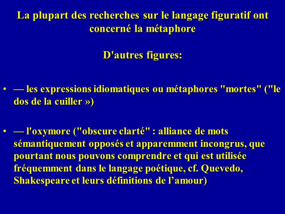 La plupart des recherches sur le langage figuratif ont concerné la métaphore D autres figures: