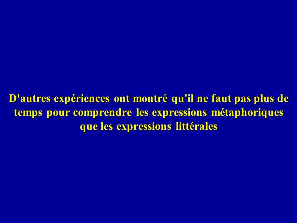 D autres expériences ont montré qu il ne faut pas plus de temps pour comprendre les expressions métaphoriques que les expressions littérales