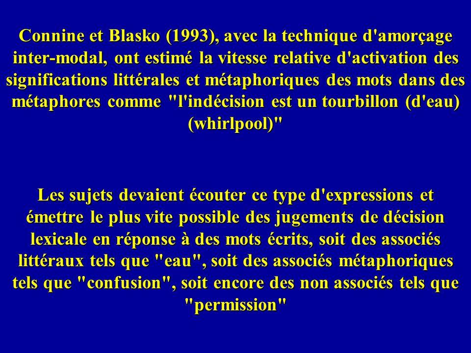 Connine et Blasko (1993), avec la technique d amorçage inter-modal, ont estimé la vitesse relative d activation des significations littérales et métaphoriques des mots dans des métaphores comme l indécision est un tourbillon (d eau) (whirlpool)