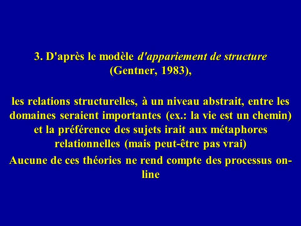 3. D après le modèle d appariement de structure (Gentner, 1983),