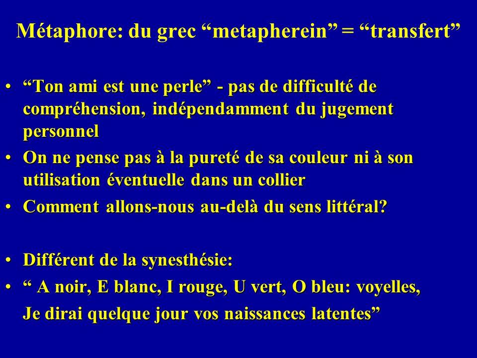 Métaphore: du grec metapherein = transfert