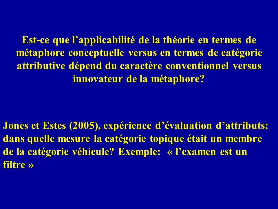 Est-ce que l'applicabilité de la théorie en termes de métaphore conceptuelle versus en termes de catégorie attributive dépend du caractère conventionnel versus innovateur de la métaphore