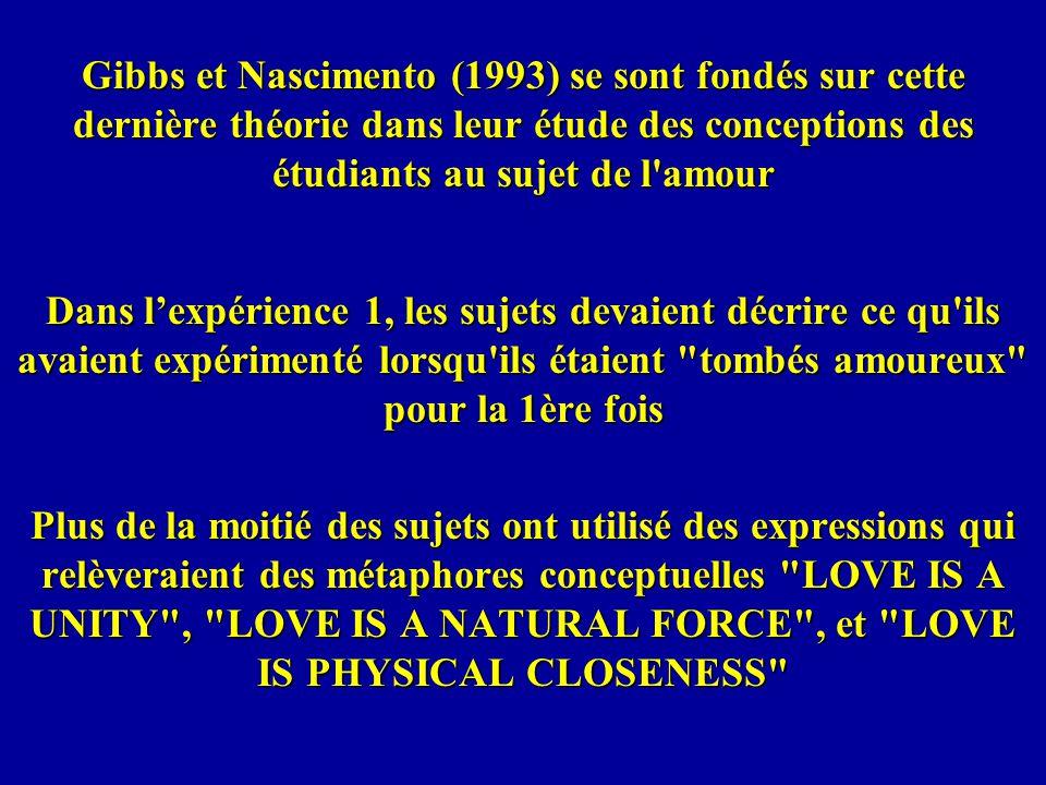 Gibbs et Nascimento (1993) se sont fondés sur cette dernière théorie dans leur étude des conceptions des étudiants au sujet de l amour