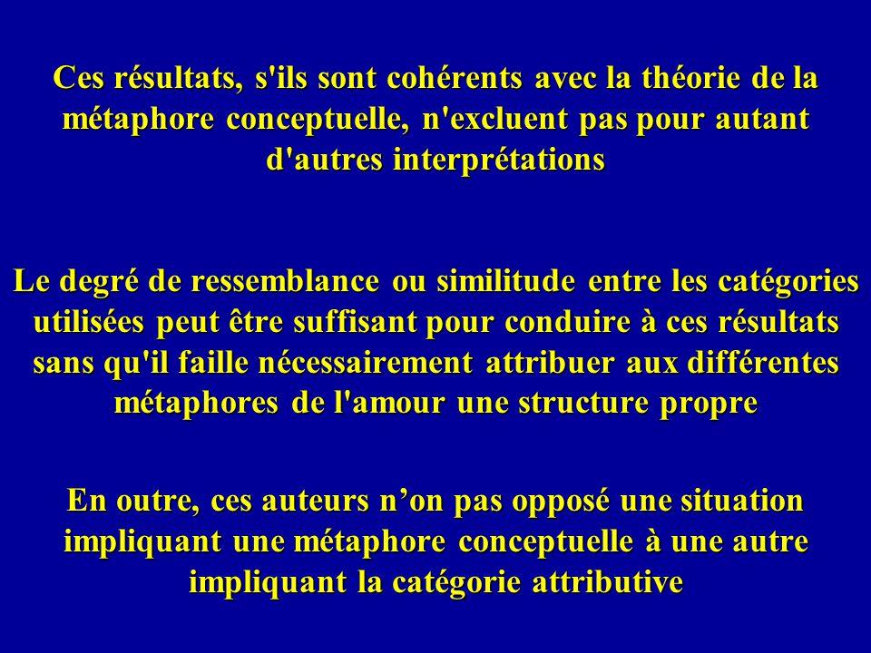 Ces résultats, s ils sont cohérents avec la théorie de la métaphore conceptuelle, n excluent pas pour autant d autres interprétations