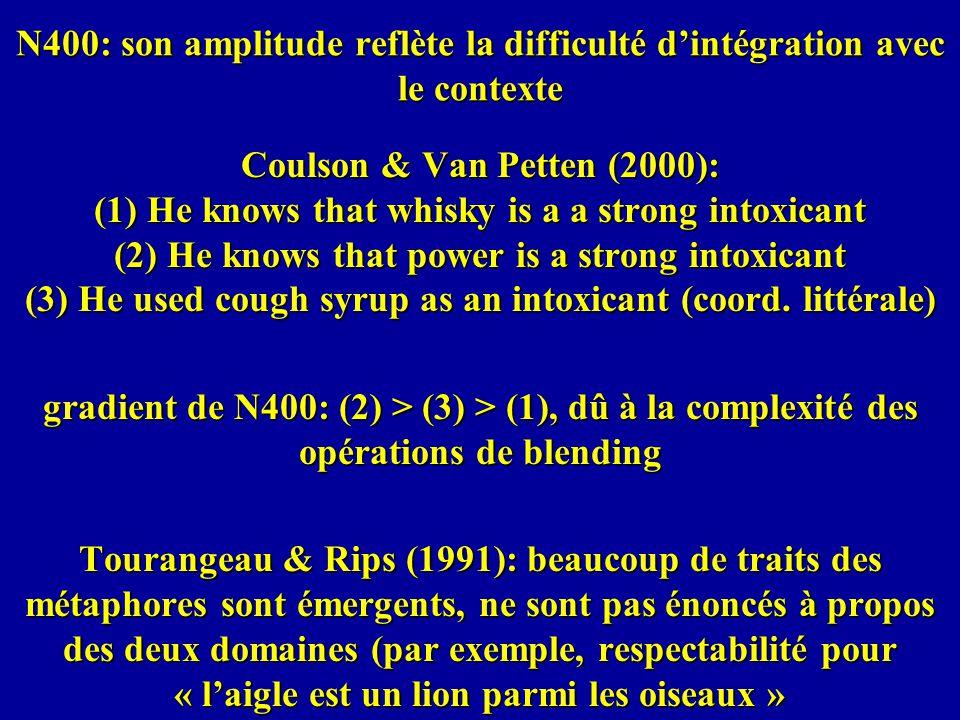 N400: son amplitude reflète la difficulté d'intégration avec le contexte