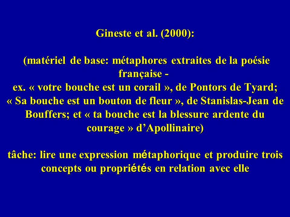 Gineste et al. (2000): (matériel de base: métaphores extraites de la poésie française - ex.