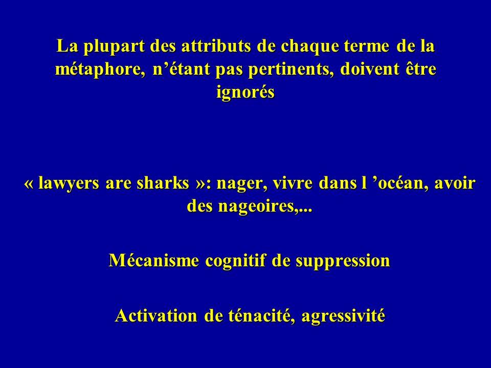 Mécanisme cognitif de suppression Activation de ténacité, agressivité