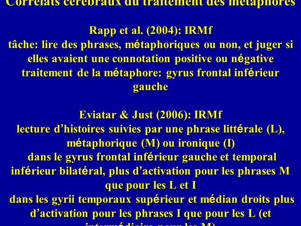 Corrélats cérébraux du traitement des métaphores Rapp et al