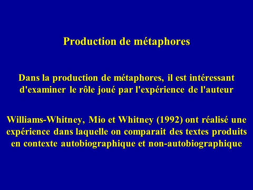 Production de métaphores Dans la production de métaphores, il est intéressant d examiner le rôle joué par l expérience de l auteur