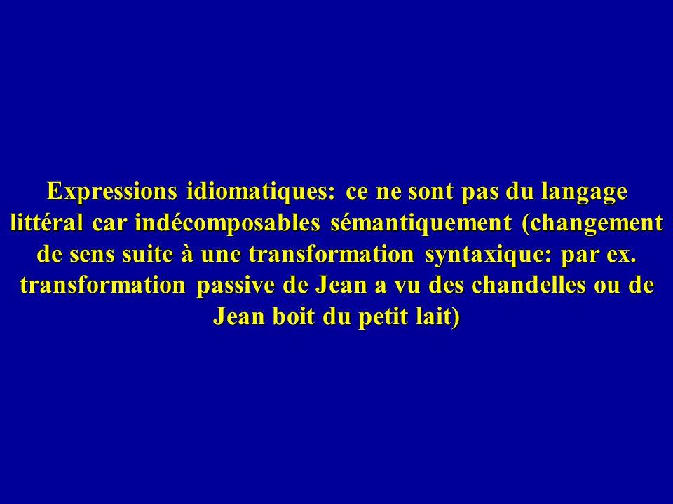 Expressions idiomatiques: ce ne sont pas du langage littéral car indécomposables sémantiquement (changement de sens suite à une transformation syntaxique: par ex.