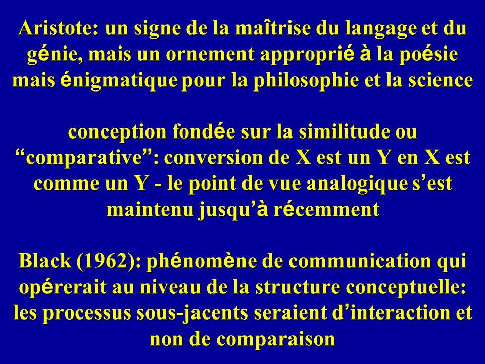 Aristote: un signe de la maîtrise du langage et du génie, mais un ornement approprié à la poésie mais énigmatique pour la philosophie et la science conception fondée sur la similitude ou comparative : conversion de X est un Y en X est comme un Y - le point de vue analogique s'est maintenu jusqu'à récemment Black (1962): phénomène de communication qui opérerait au niveau de la structure conceptuelle: les processus sous-jacents seraient d'interaction et non de comparaison