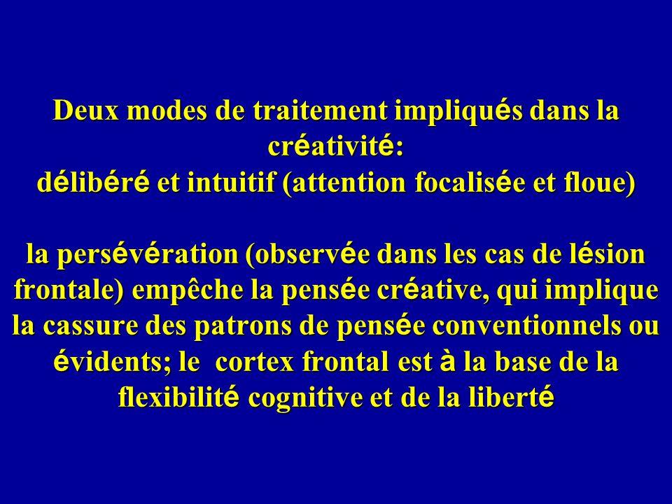 Deux modes de traitement impliqués dans la créativité: délibéré et intuitif (attention focalisée et floue) la persévération (observée dans les cas de lésion frontale) empêche la pensée créative, qui implique la cassure des patrons de pensée conventionnels ou évidents; le cortex frontal est à la base de la flexibilité cognitive et de la liberté