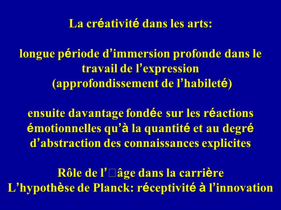 La créativité dans les arts: longue période d'immersion profonde dans le travail de l'expression (approfondissement de l'habileté) ensuite davantage fondée sur les réactions émotionnelles qu'à la quantité et au degré d'abstraction des connaissances explicites Rôle de l'âge dans la carrière L'hypothèse de Planck: réceptivité à l'innovation