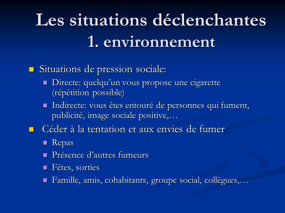 Les situations déclenchantes 1. environnement