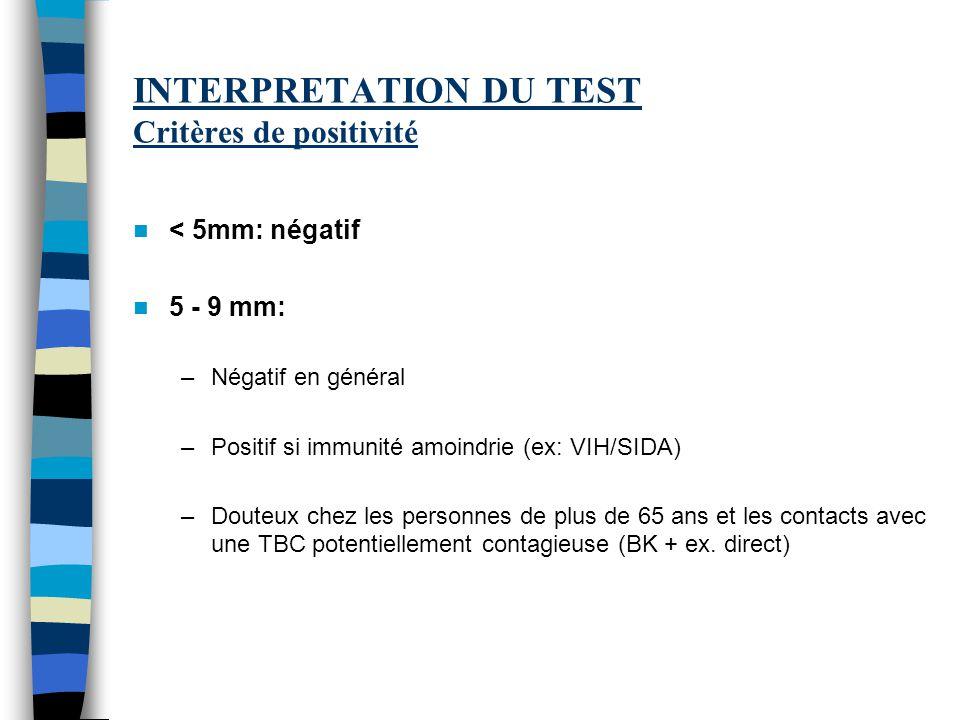 INTERPRETATION DU TEST Critères de positivité
