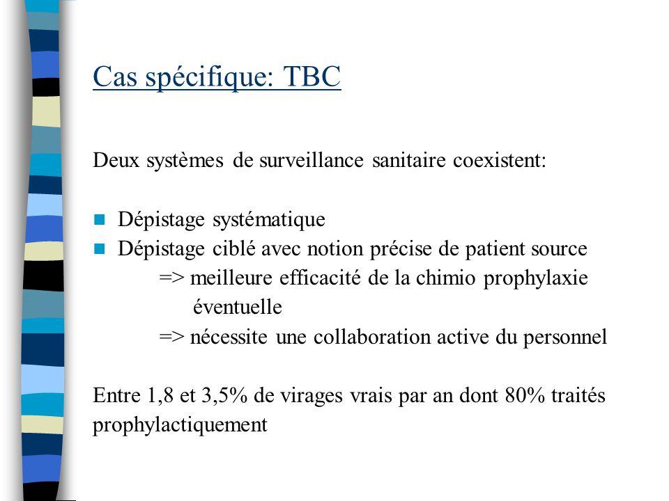 Cas spécifique: TBC Deux systèmes de surveillance sanitaire coexistent: Dépistage systématique.