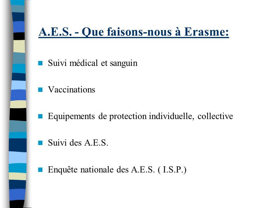 A.E.S. - Que faisons-nous à Erasme: