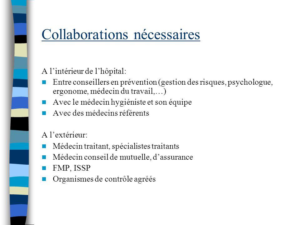 Collaborations nécessaires