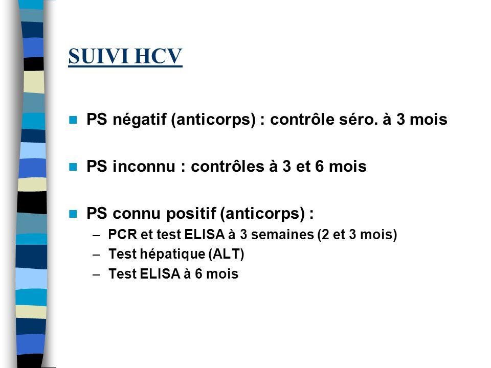 SUIVI HCV PS négatif (anticorps) : contrôle séro. à 3 mois