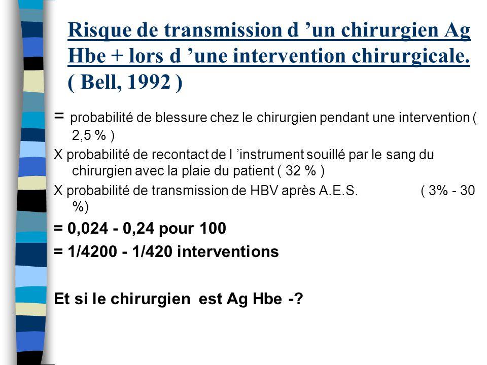 Risque de transmission d 'un chirurgien Ag Hbe + lors d 'une intervention chirurgicale. ( Bell, 1992 )