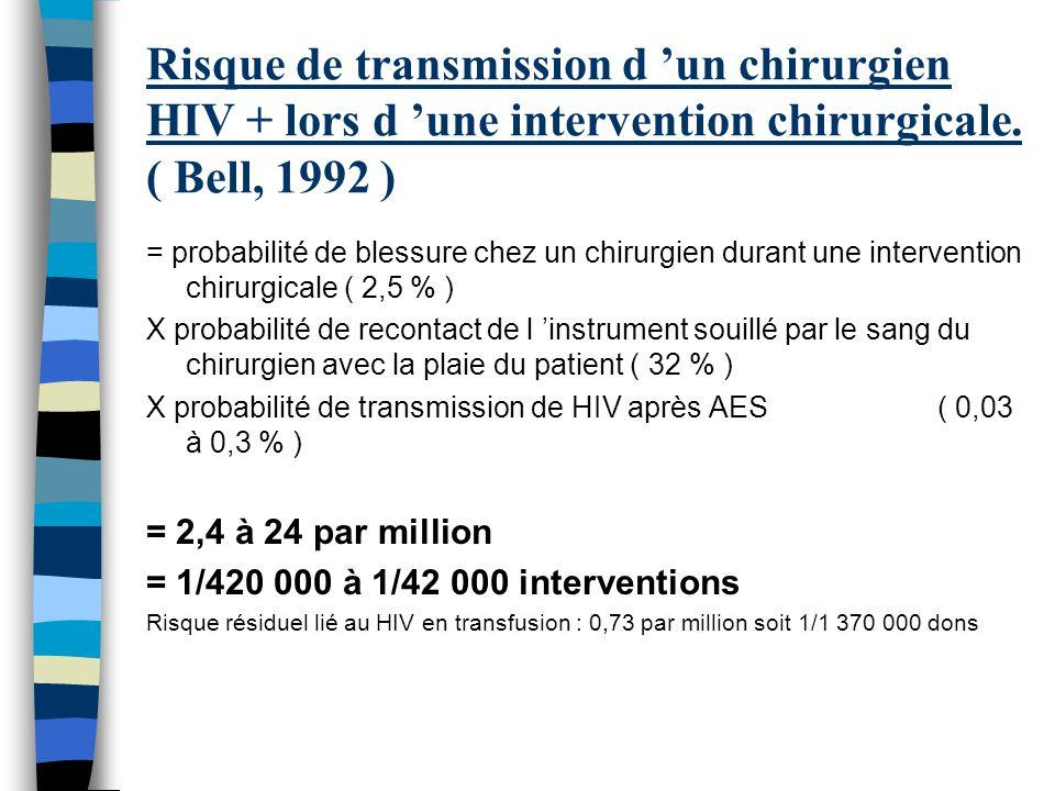 Risque de transmission d 'un chirurgien HIV + lors d 'une intervention chirurgicale. ( Bell, 1992 )