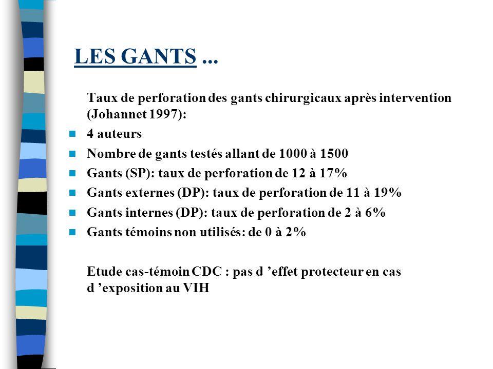 LES GANTS ... Taux de perforation des gants chirurgicaux après intervention (Johannet 1997): 4 auteurs.