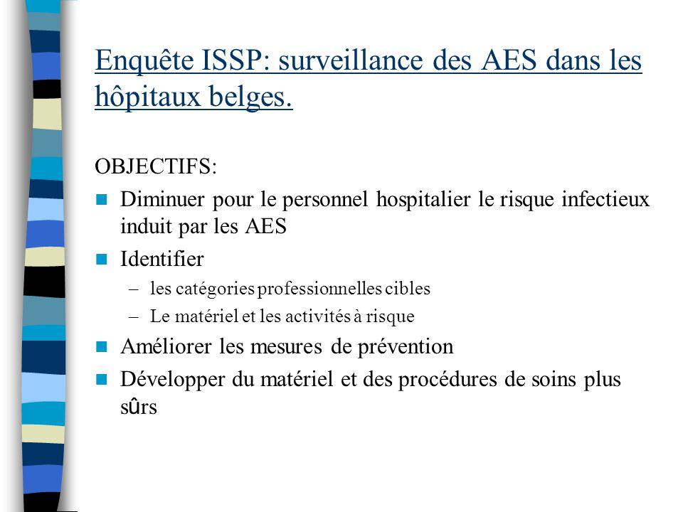 Enquête ISSP: surveillance des AES dans les hôpitaux belges.