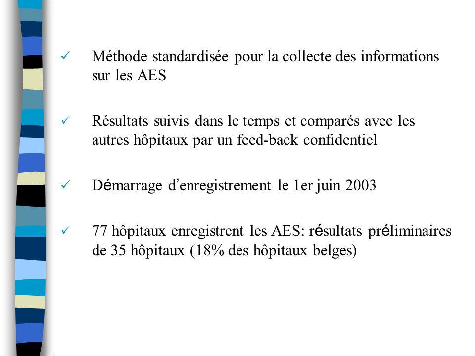 Méthode standardisée pour la collecte des informations sur les AES