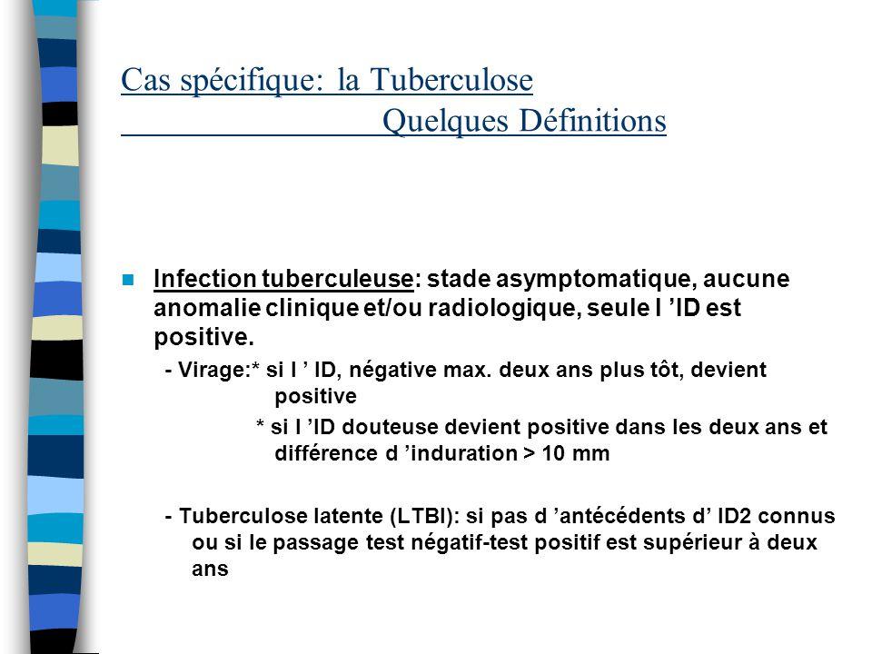 Cas spécifique: la Tuberculose Quelques Définitions