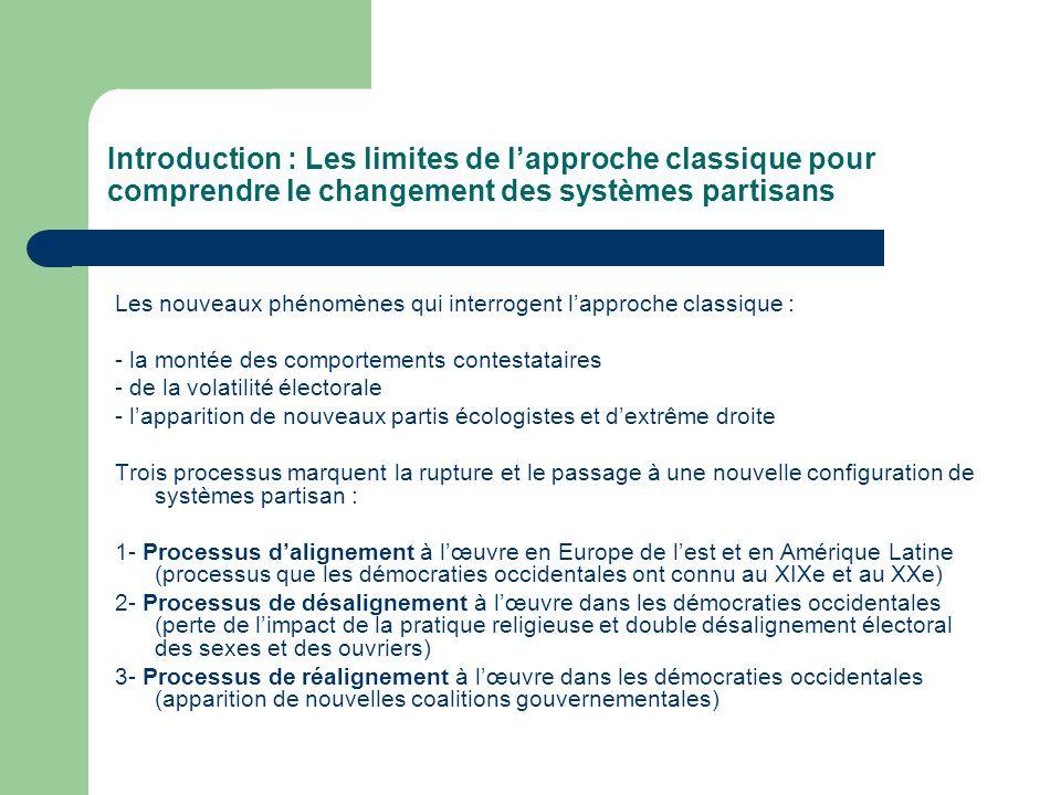 Introduction : Les limites de l'approche classique pour comprendre le changement des systèmes partisans